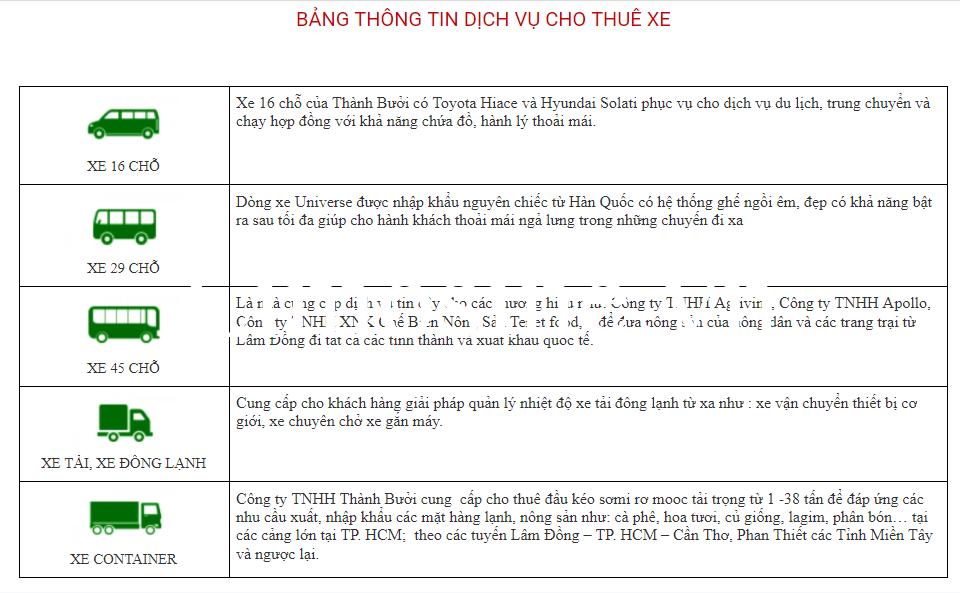 Xe Thành Bưởi: Số điện thoại hotline, giá vé và lịch trình chi tiết nhất